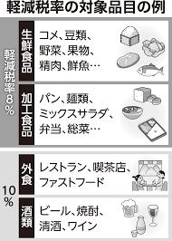 10 消費 税