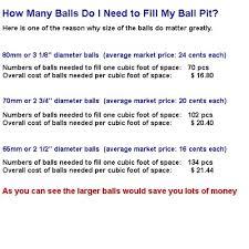 average balls size