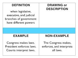 articles of confederation 32