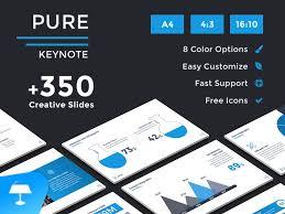 Best Keynote Templates Pure Business Keynote Template Best Keynote Templates