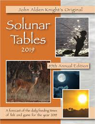 Hunting And Fishing Solunar Charts Solunar Tables Solunar Tables