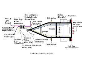 1997 ford f150 trailer wiring diagram fuse box under dash luxury f 1997 Ford F-150 Fuse Diagram 1997 ford f150 trailer wiring diagram color codes and fuse box f 150 remote starter besides 97 f150 trailer wiring diagram