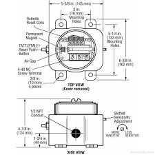 2 position rotary switch wiring diagram salzer rotary switch wiring diagram efcaviation