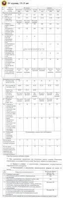 Таблица нормативов ГТО Нормы спорта и ГТО таблица нормативов ГТО 4 ая ступень