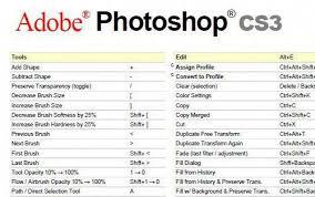 (click on show more)_tutorialsadobe illustrator. Adobe Photoshop Cs3 Keyboard Shortcuts Howtophotoshopcheatsheets Easy Photoshop Tutorials Photo Editing Apps Photoshop Shortcut