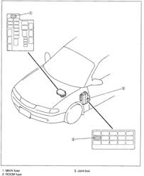 where is the interior fuse box in my mazda rx fixya jayscott155 25 gif jayscott155 26 gif