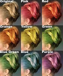 28 Albums Of Yellow Kool Aid Hair Dye Explore Thousands