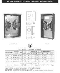 meter base installation Residential Electrical Wiring Diagrams at U7487 Rl Tg Wiring Diagram