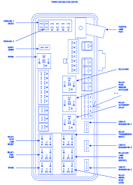 dodge fuse panel diagram wiring diagrams