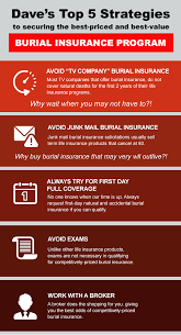 Aarp Life Insuance Policy Review Discover The Truth Buy