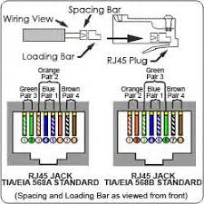 cat 6 wiring diagram wall jack wiring diagram and hernes how do i wire a work socket 2 ports cat5 rj45 wiring