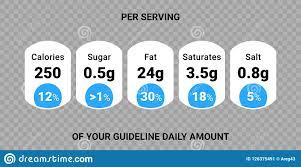 Food Value Label Chart Vector Information Beverage