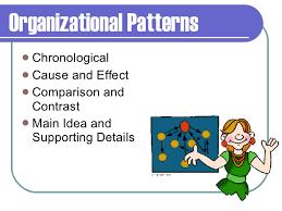 methods of organization