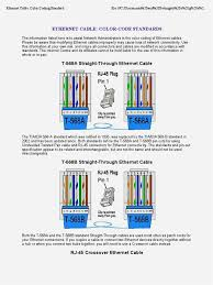 ethernet cable wiring diagram great throughout