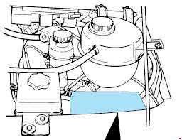 1997 2008 ford e150 e250 e350 e450 e550 fuse box diagram fuse engine compartment fuse box 1997 2008 ford