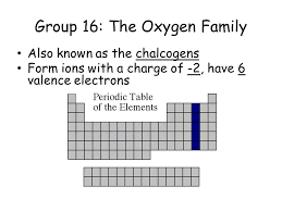Warm-Up 9/16/13 What is the periodic table? Who invented it? - ppt ...