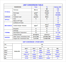 units of measurement conversion chart pdf sample unit conversion chart 7 documents in pdf