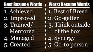 The 40 Best And Worst Words To Use On Resumes According To Recruiters Enchanting Best Words To Use On Resume