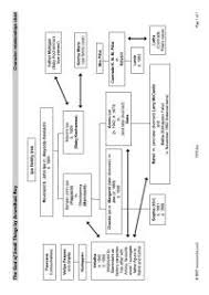 The Island Register Family Relationship Chart The Island Register Family Relationship Chart Ancestor