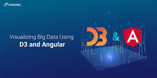 Leveraging D3 And Angular To Visualize Big Data