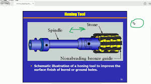 Honing Explained With Diagram What Is Honing Honing Finishing Operation Honing Applications