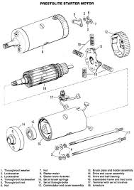 harley diagrams and manuals prestolite starter motor · wiring diagram