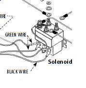 winch solenoid wiring diagram wiring diagrams and schematics badland 3500 atv winch wiring diagram diagrams