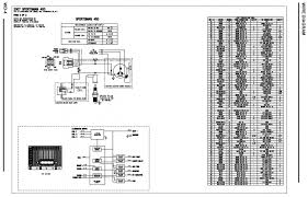 polaris 550 fuse box polaris automotive wiring diagrams