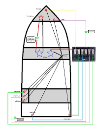 aluminum boat wiring diagram aluminum wiring diagrams bass tracker boat wiring diagram