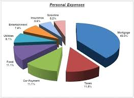 creating a pie chart in excel pie chart with excel pie charts in excel create pie chart excel