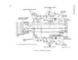 similiar semi trailer wire harness diagram keywords well volvo semi truck wiring diagram on heavy truck wiring diagrams