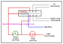 wiring wiring diagram of contactor distributor interior 3 phase contactor with overload wiring diagram at Contactor Wiring Diagram