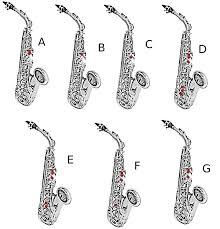 Saxophone Fingering Chart FileSaxophone Fingering Chartjpg Wikimedia Commons 18