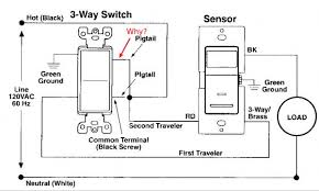 3 way switch wiring diagrams multiple lights images way switch way switch wiring diagram electrified electricswitchcar