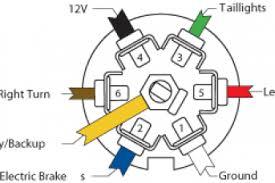 standard 7 wire trailer wiring diagram wiring diagram trailer wiring color code at Standard 7 Wire Trailer Diagram
