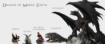 Dragons Of Middle Earth Size Comparison In 2019 Dragons