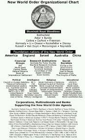 Important Illuminati World The Secret