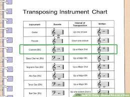 B Flat Clarinet Transposition Chart 3 Ways To Change Musical Keys On A Piano Wikihow