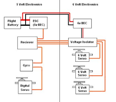rc airplane servo wiring diagram images rc helicopter gyro wiring rc airplane electronics diagram rc engine image for user manual