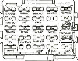 1985 gmc fuse box diagram 1985 wiring diagrams online
