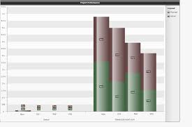 Stacked Bar Chart Jquery Plugin Show Text Whitin The Bar Jquery Plot Vertically Stacked