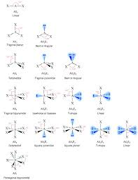 Bond Shapes And Angles Chart Timeline Structural Theory Chemogenesis