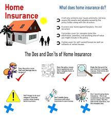good value house insurance full size of home home insurance unoccupied house insurance car insurance estimator