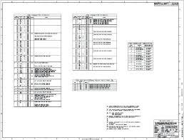 freightliner fl70 wiring harness diagram wiring diagram libraries fl70 fuse panel diagram 01 simple wiring diagram u20221999 freightliner fl70 fuse panel diagram 2002