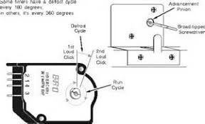 defrost timer circuit diagram images how to manually start the defrost cycle in frigidaire