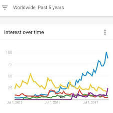 Kpop Popularity Chart K Pop Bands Worldwide Popularity Chart Armys Amino