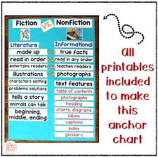 Fiction Vs Nonfiction Anchor Chart Comparing Fiction And Nonfiction