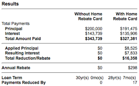 Is The Wells Fargo Home Rebate Card A Good Deal The Truth