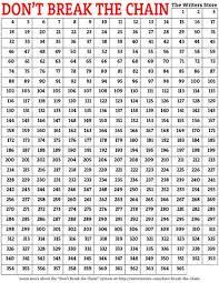Dont Break The Chain Calendar