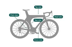 Felt Bike Sizing Chart 2013 Tt Bike Sizing Guide Evans Cycles